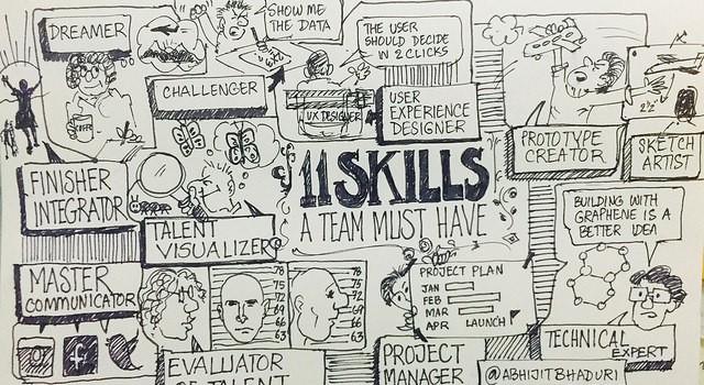 Social Skills: Auf welche Fähigkeiten kommt es bei der Bewerbung an
